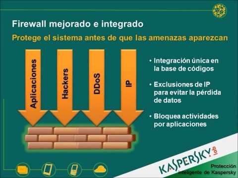 Kaspersky Endpoint Security 8 para Windows, Seguridad inteligente y proactiva, basada en cloud para la Empresa.